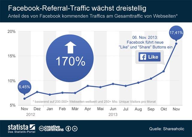 facebook-referer