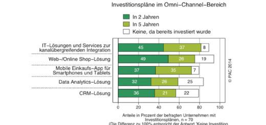 omni-channel-studie