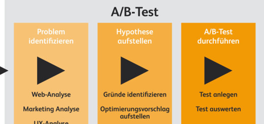 a-b-testing-thb