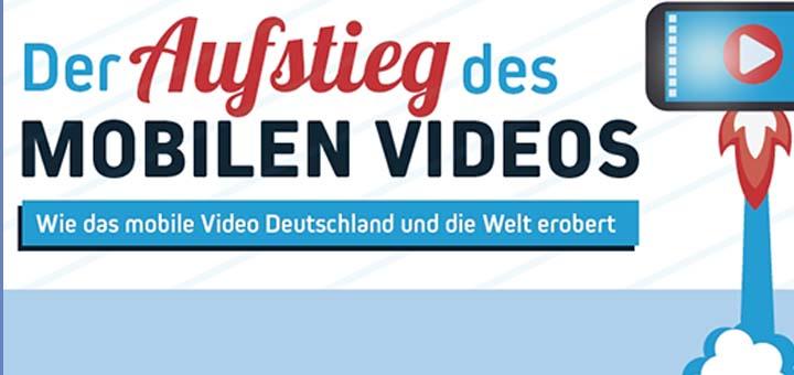 Mobile Videos im E-Commerce immer wichtiger