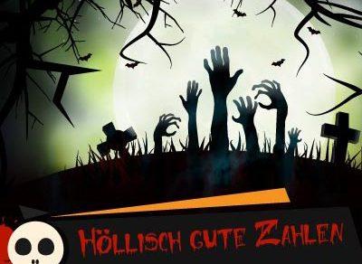 Millionen-Event im Wandel: Zahlen und Fakten zu Halloween