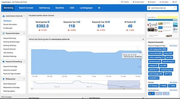 Mobile Index Google