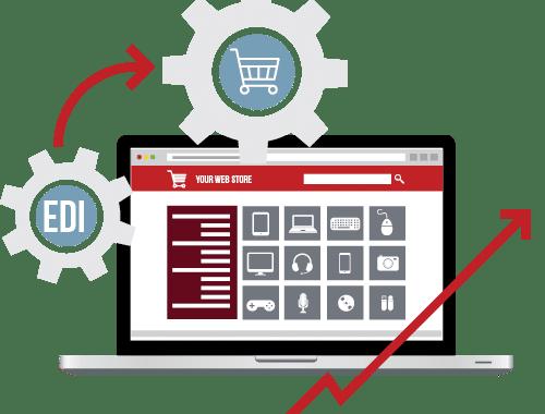 Perfekte Kombination: EDI und eCommerce