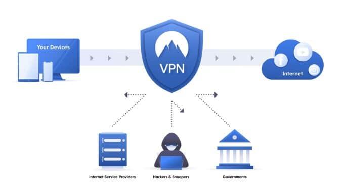 Wie ein VPN Ihrer SEO nutzen kann